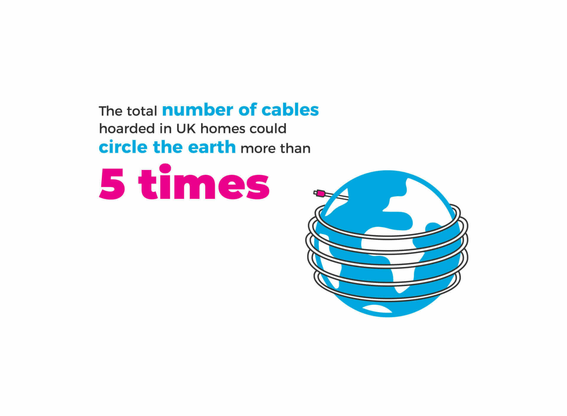 illustration showing electrical cables wrapping around Earth
