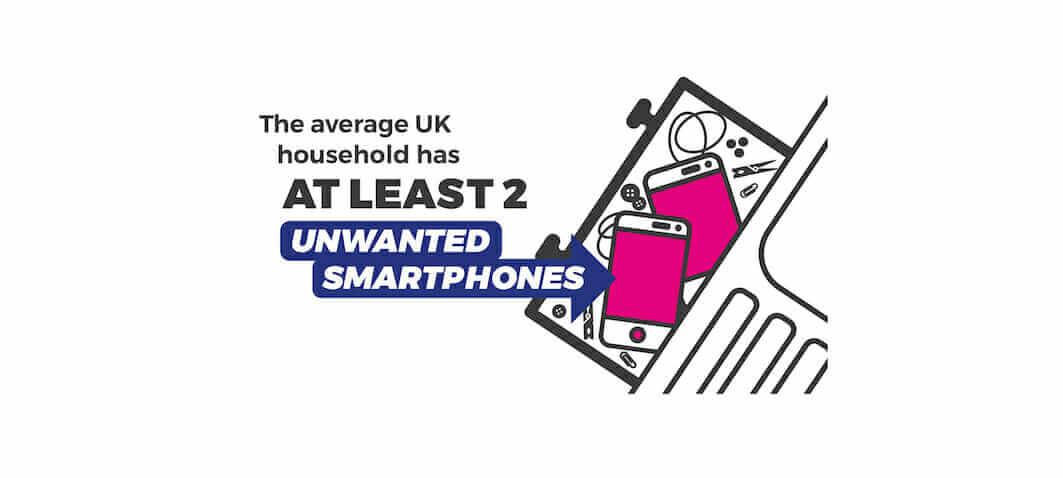 2 unwanted smartphones per home - graphic