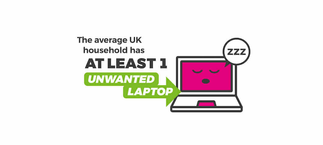 There is at least 1 unwanted laptop in the average UK home