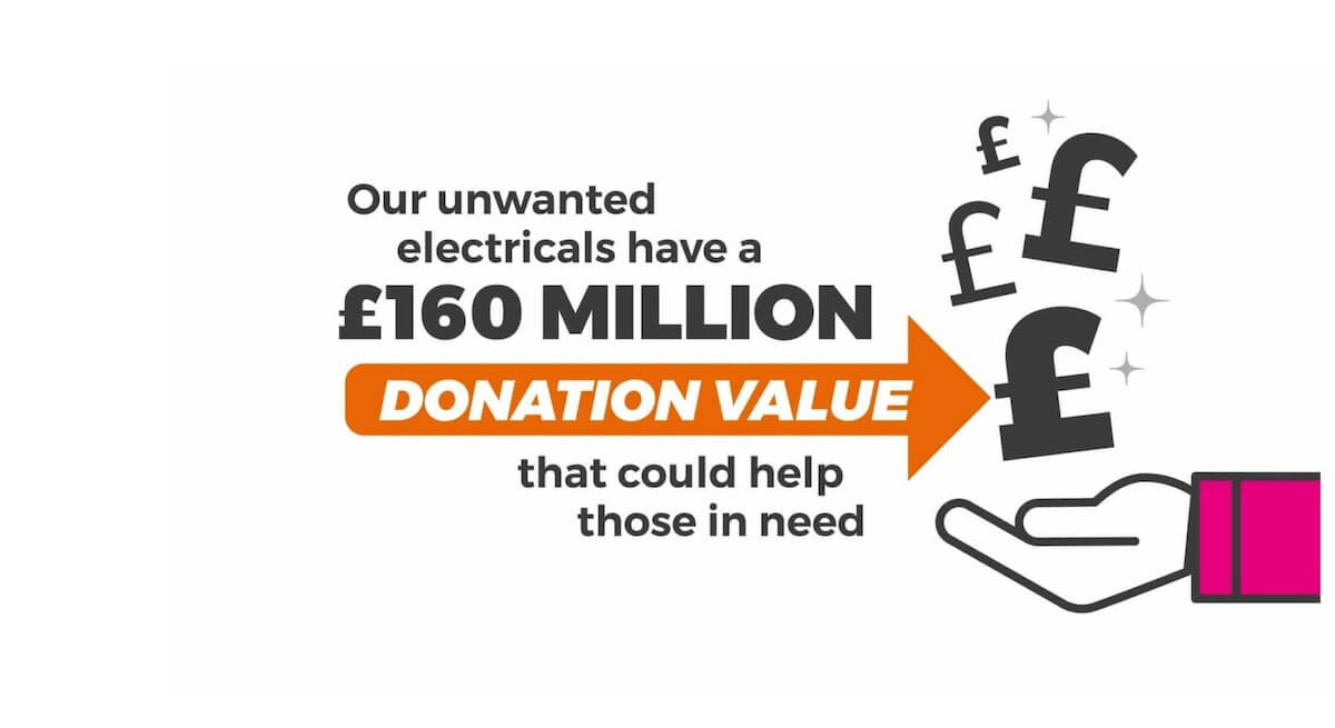 Infographic showing donation value of old electricals